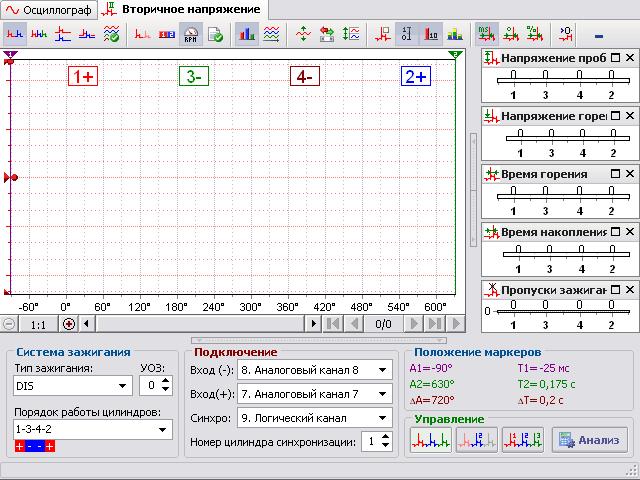 окно анализа вторичного напряжения