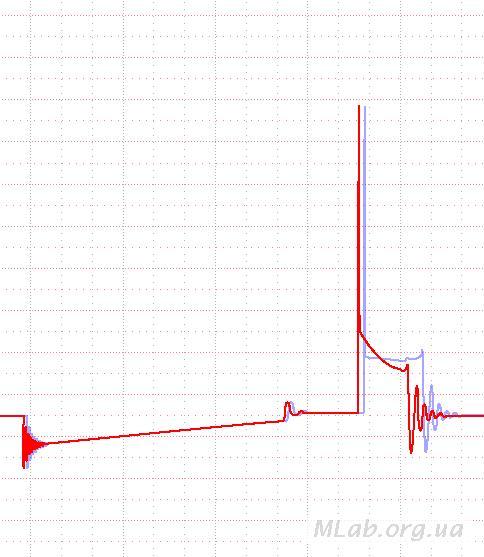 Осциллограмма, высокое сопротивление ВВ провода